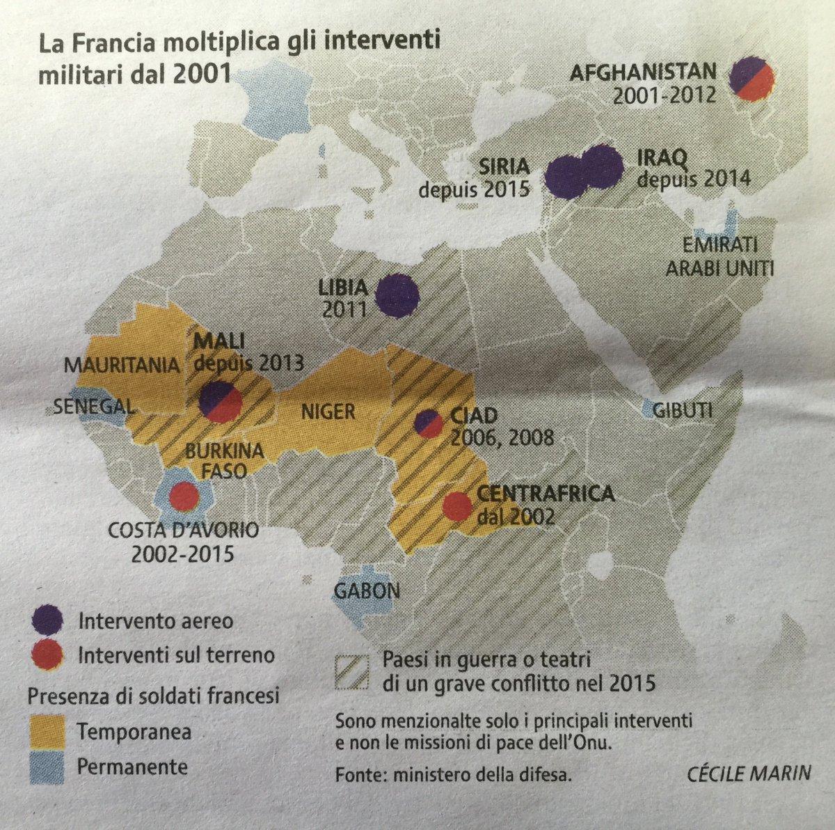 #DailyMap 18/12 Non solo #Siria. Ecco tutti gli interventi militari della #Francia dal 2011 https://t.co/ZdiBCFq9sB