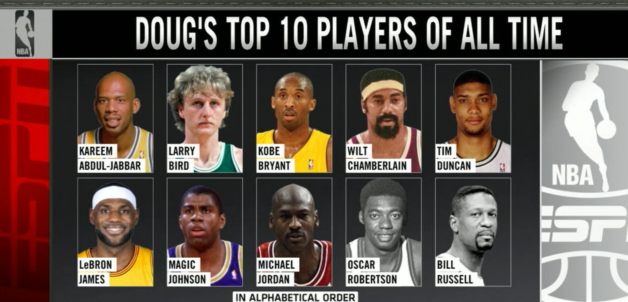 """NBA on ESPN on Twitter: """".@JalenRose and Doug Collins gave us their top 10 players of all time ..."""