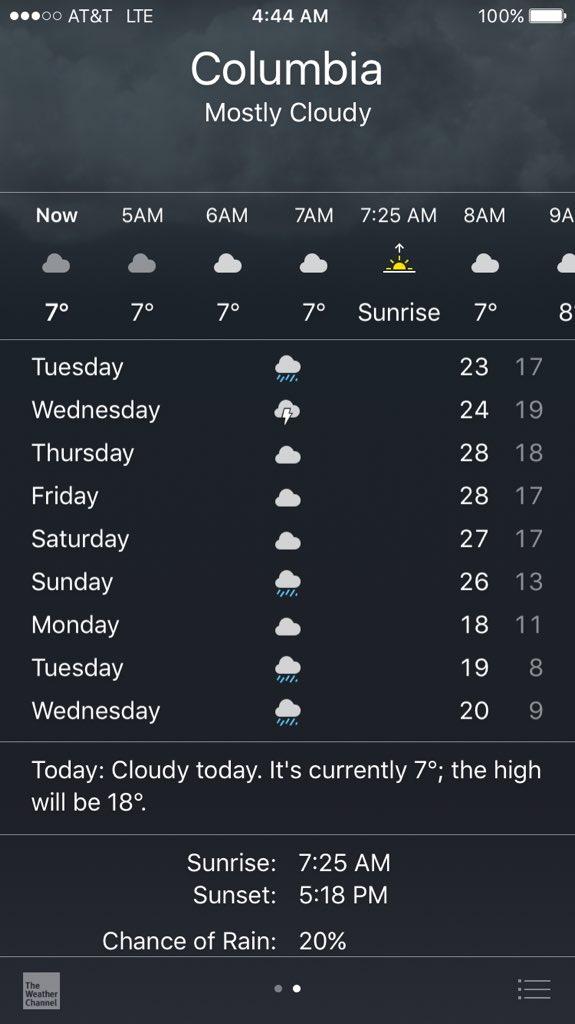 Herbert Krabel On Twitter 28 Degrees Celsius 82