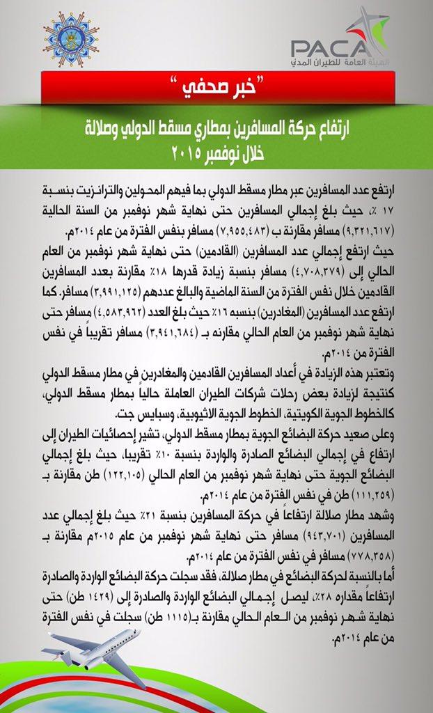 O Xrhsths ع مان نيوز Oman News Sto Twitter خبر صحفي ارتفاع حركة المسافرين بمطار مسقط الدولي ومطار صلالة خلال نوفمبر ٢٠١٥م التفاصيل Https T Co Pcrxwxuad7