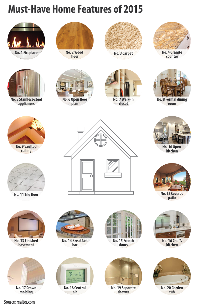 The 20 Hottest Home Features Right Now: https://t.co/15zeXCzCWj (via @realtordotcom) https://t.co/UgwGF5gPmt