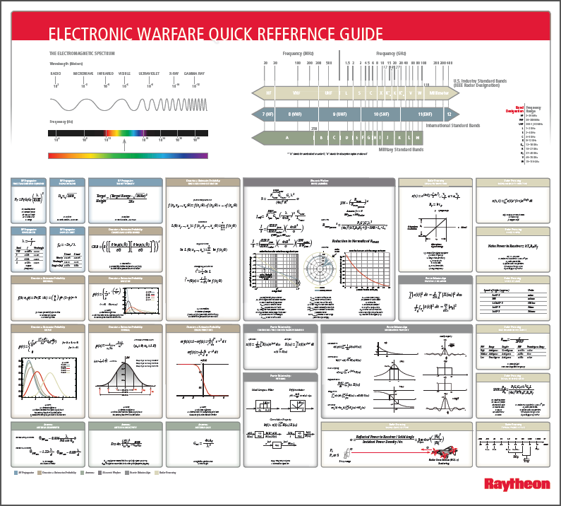 get a free copy of our electronic warfare quick reference guide https