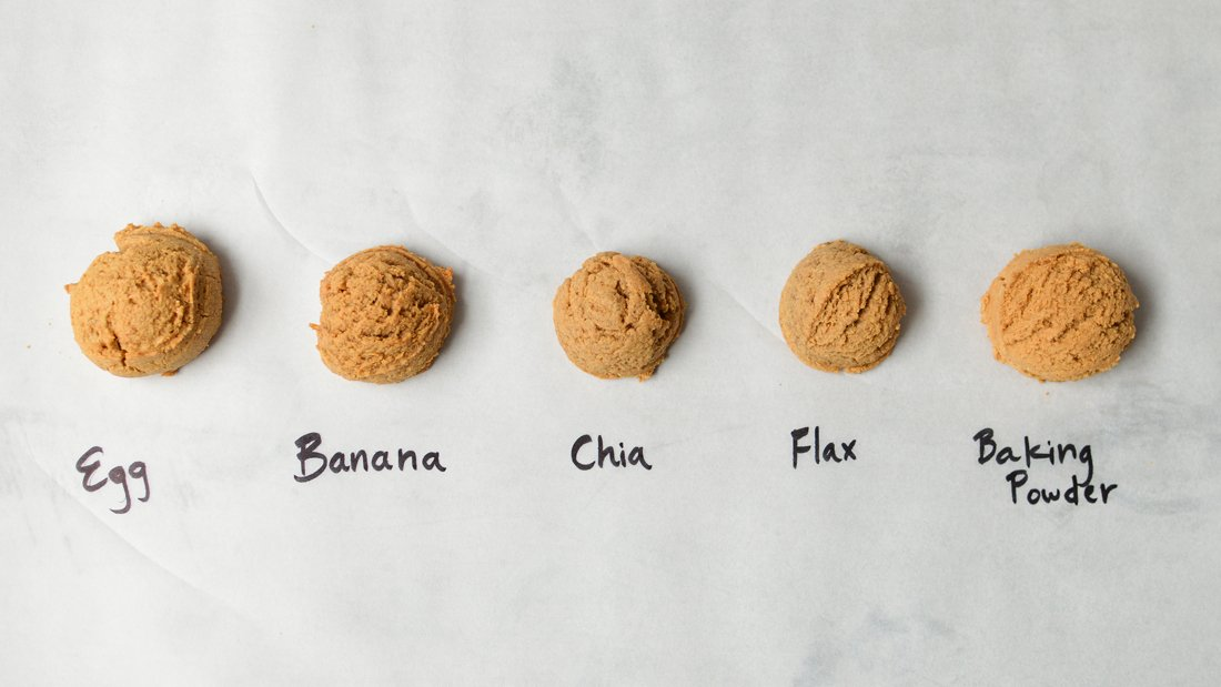 We did an experiment to determine which #vegan egg substitute works best in cookies: https://t.co/UefzpZlTdK https://t.co/1qPRI4jb3d