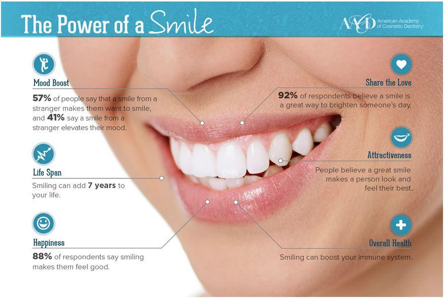 Smiling is like practically having your own super power! https://t.co/3zd4UZSSUw #smile https://t.co/VGcltIS74w