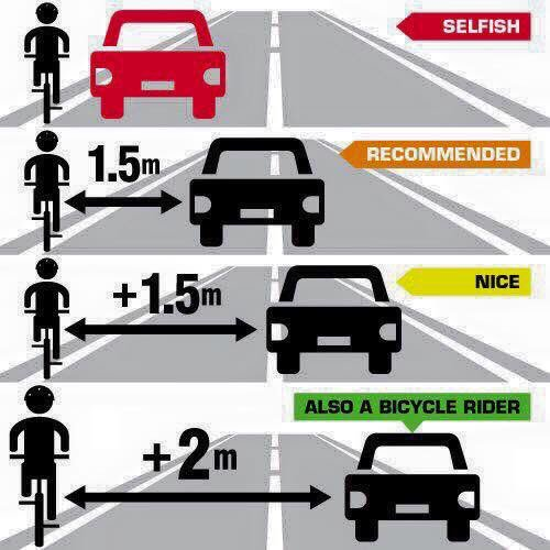 #motorists #keep #your #distance #share #the #road #cycling #loveit https://t.co/H0NKlHreDm