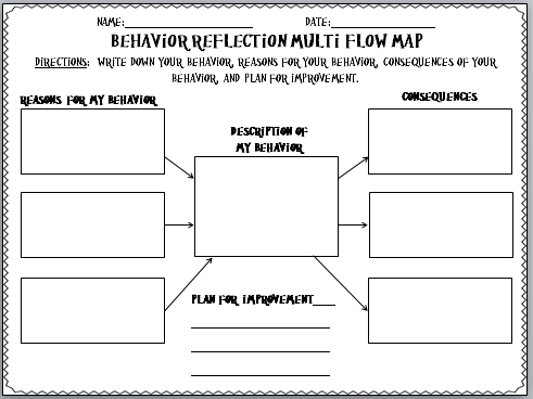 ONTSpecialNeeds on Twitter I really like this example of a – Behavior Management Plan