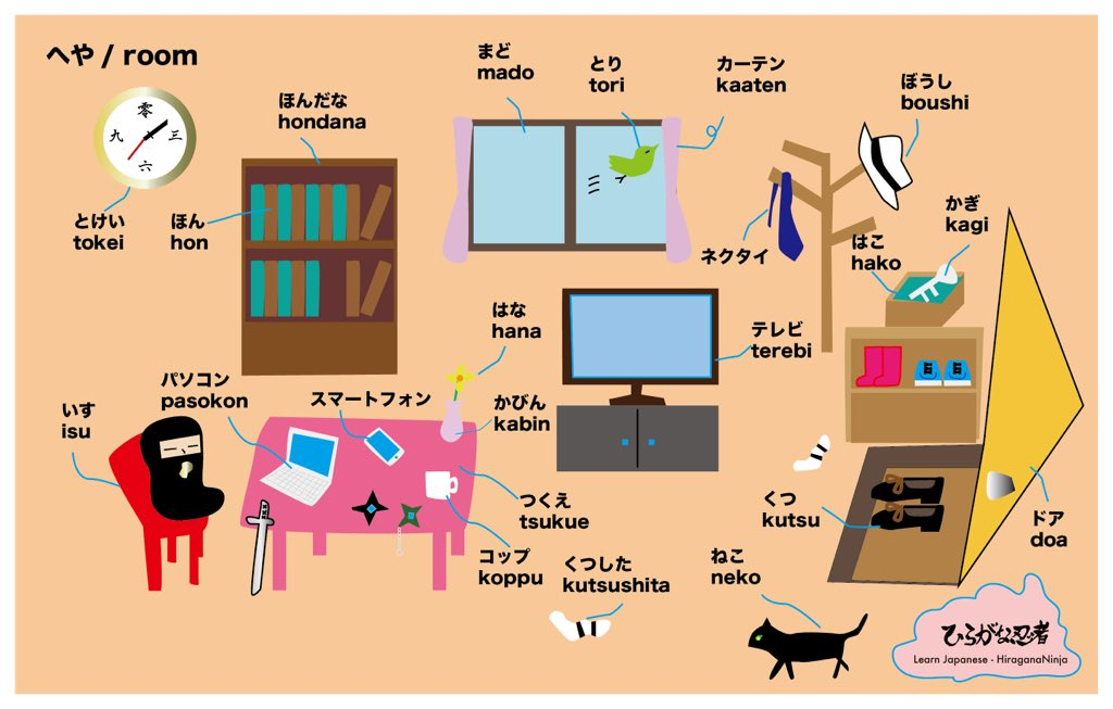 japanese vocabulary list in hiragana pdf