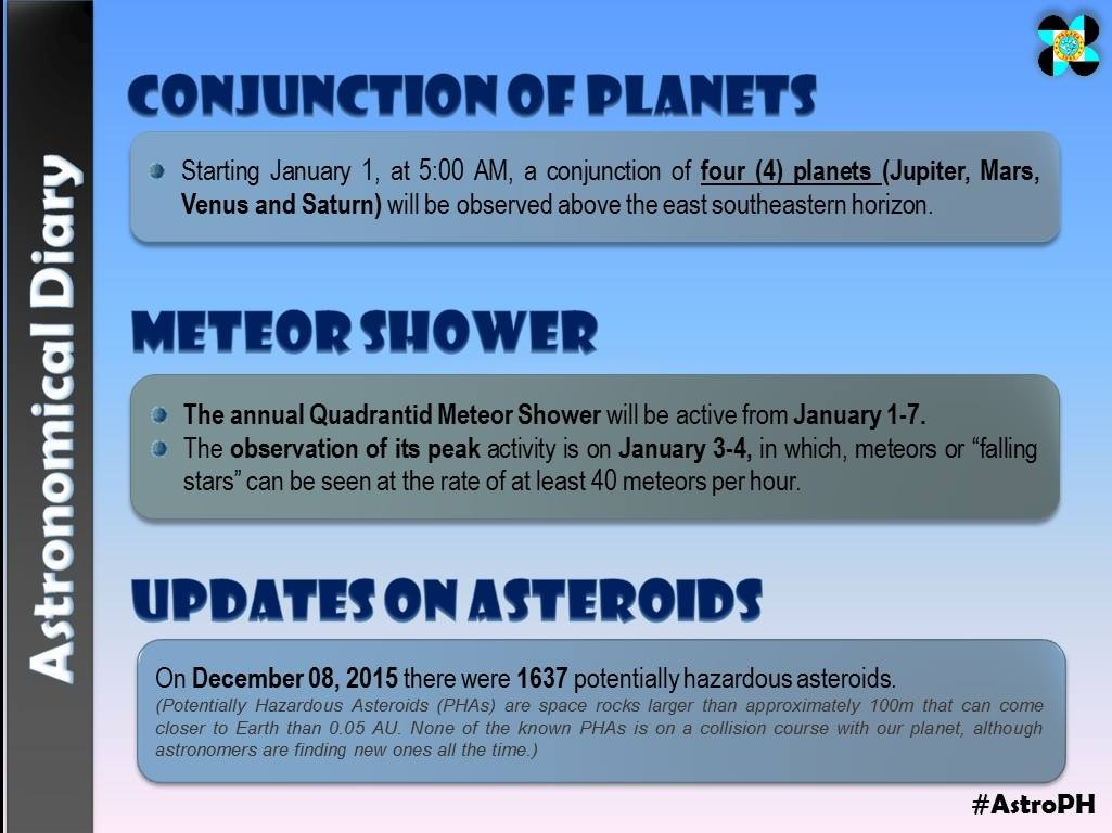 #AstroPH METEOR SHOWER • The annual Quadrantid Meteor Shower will be active from January 1-7. https://t.co/Pd1f7sRUdr