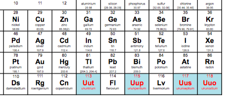 Knkx public radio on twitter 4 new elements are added to the 4 new elements are added to the periodic table pleasewelcome uut uup uus uuo httpbit1pikgbb picitterrfodmsa3ja urtaz