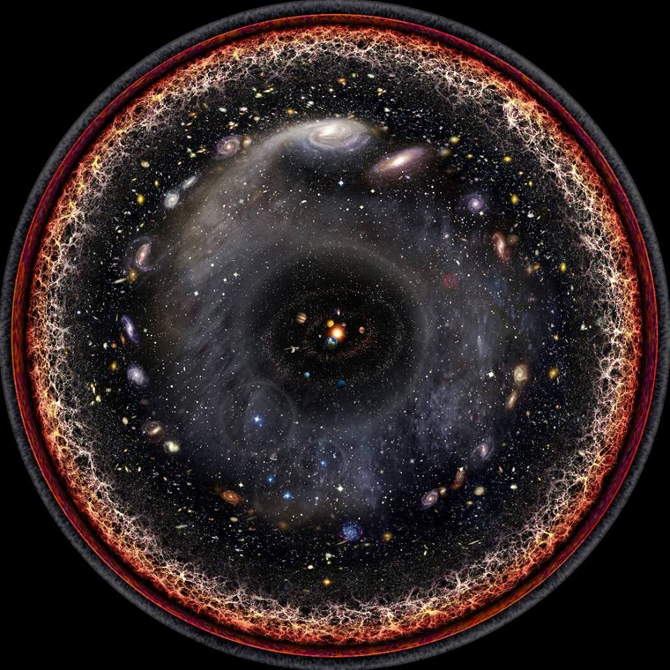 The entire known Universe in a single logarithmic scale image by P. Budassi https://t.co/me0BzB5gHf via @Pharaoness https://t.co/Ytgx0X4oFg