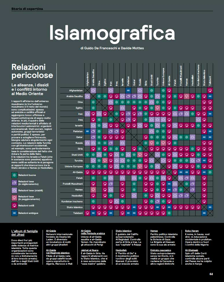 """Islamografica"" the Ultimate #Infographic on #Islam #Sunni #Shiite #Ibadi by @24ILmagazine https://t.co/rb7Rek3nP7 https://t.co/MwyAiJyYaZ"