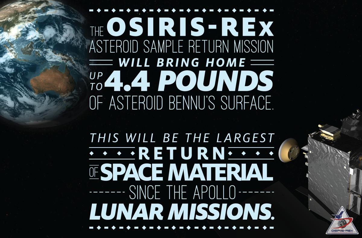 NASAs OSIRIS REx On Twitter A Between 60 Grams And 44 Pounds NationalTriviaDay Tco TElXXKEXN6