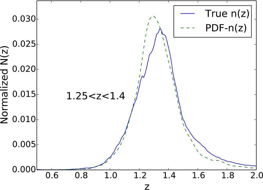 read Quantifying chaos: practical estimation