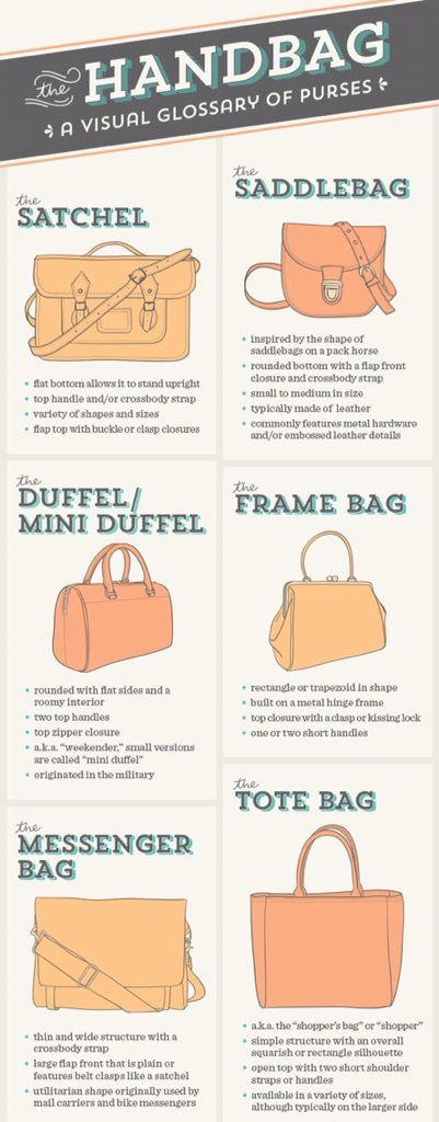 6798d6af4e HANDBAG ※ A visual glossary of purses.  http   www.patternpile.com sewing-patterns visual-glossary-of-purse-styles   …pic.twitter.com ssFNe9PHGu