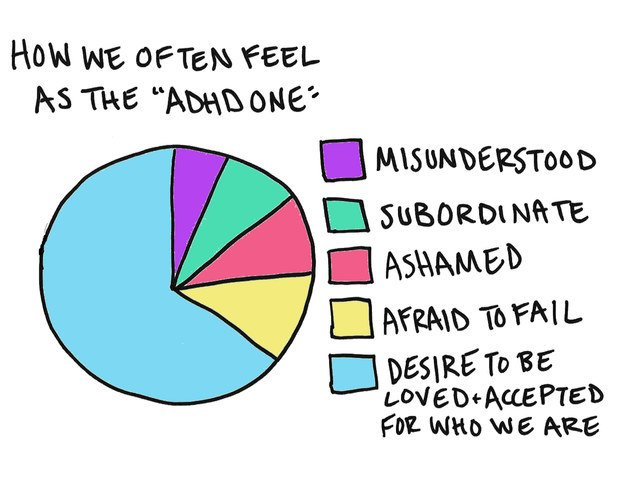 Buzzfeed adhd relationships