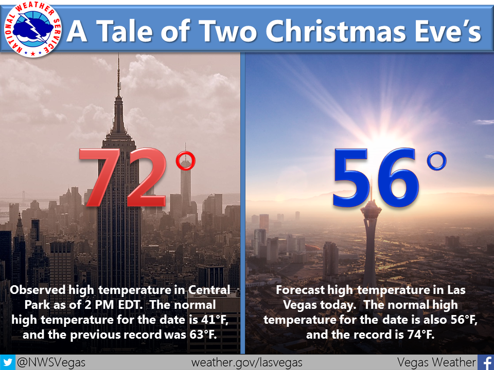 Las Vegas Christmas Weather.Nws Las Vegas On Twitter How Often Can Nyc Brag About