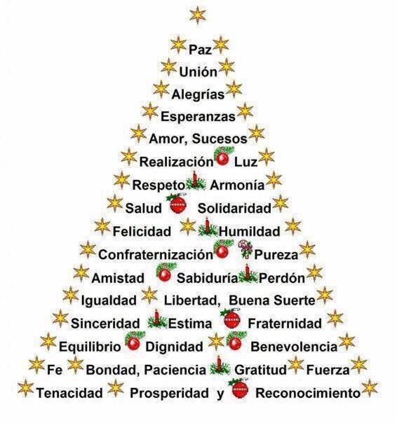 Deseos Para Feliz Navidad.Feliz Navidad Feliz Navidad Mi Querida Familia Twittera