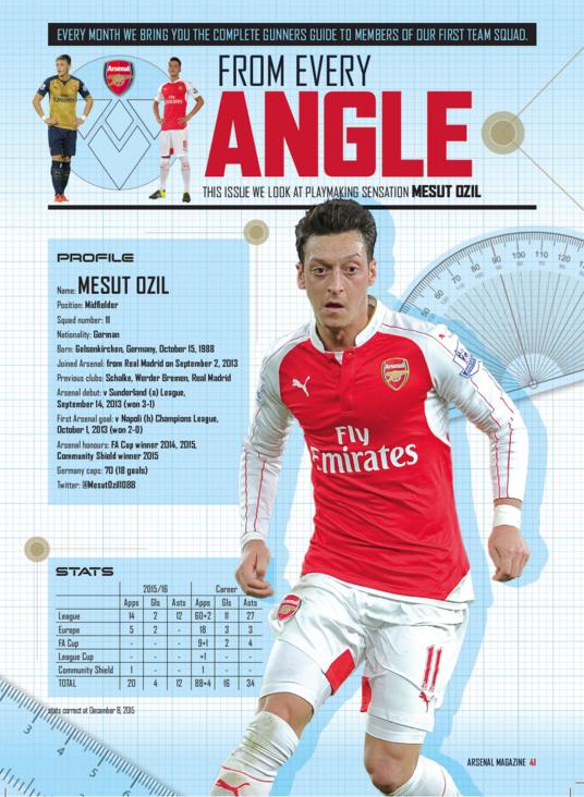 Arsenal FC - Magazine cover