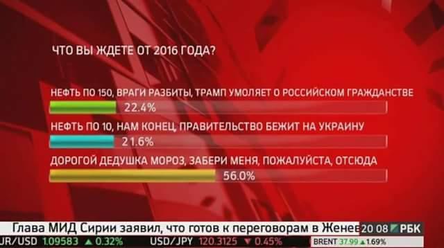 На нужды НАБУ в бюджте предусмотрено 486 млн грн, а на антикоррупционную прокуратуру - 74 млн грн, - Лещенко - Цензор.НЕТ 7806