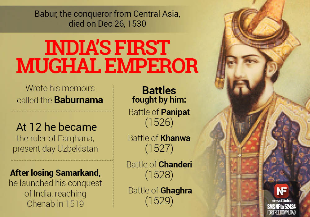 research thesis mughal rulers Safavid empire timeline the safavid empire did not have many rulers because abbas was fearful and executed those who were supposed to take research paper.
