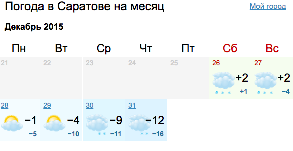 этой погода саратов на месяц своей женой надей