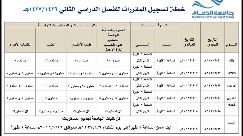 تسجيل المقررات للفصل الدراسي الثاني