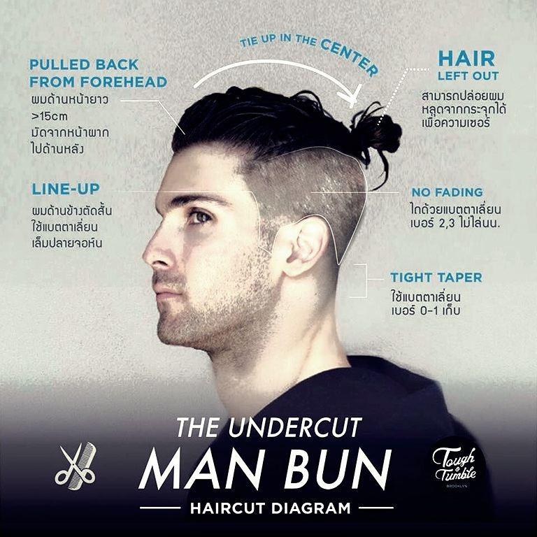 zenon barbershop on twitter haircutdiagram for undercut manbun rh twitter com