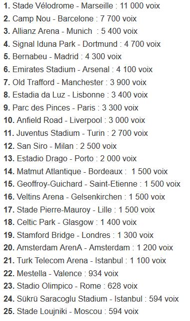 [Stade Vélodrome] Le nouveau chœur de Marseille - Page 23 CXPGqlAWQAAAJYe