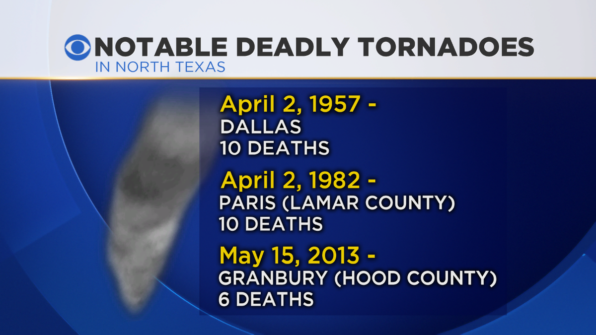 Yesterday was the deadliest day of tornadoes since 5/9/1927. Here's other notable deadly tornadoes since 1950. https://t.co/bhym4D6aYL