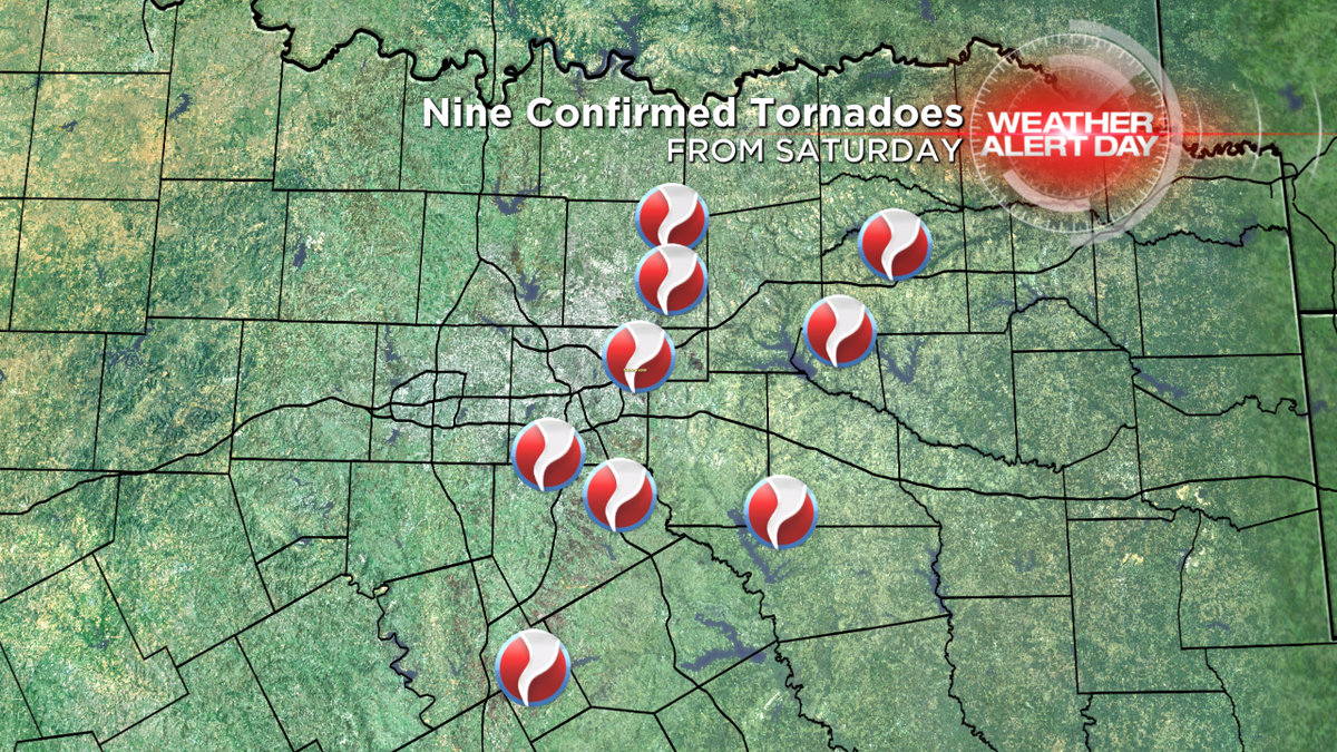 #NEW: 9 confirmed tornadoes so far in N TX that hit Saturday. This number may go up Monday w/ more planned surveys. https://t.co/KylsN2slQS