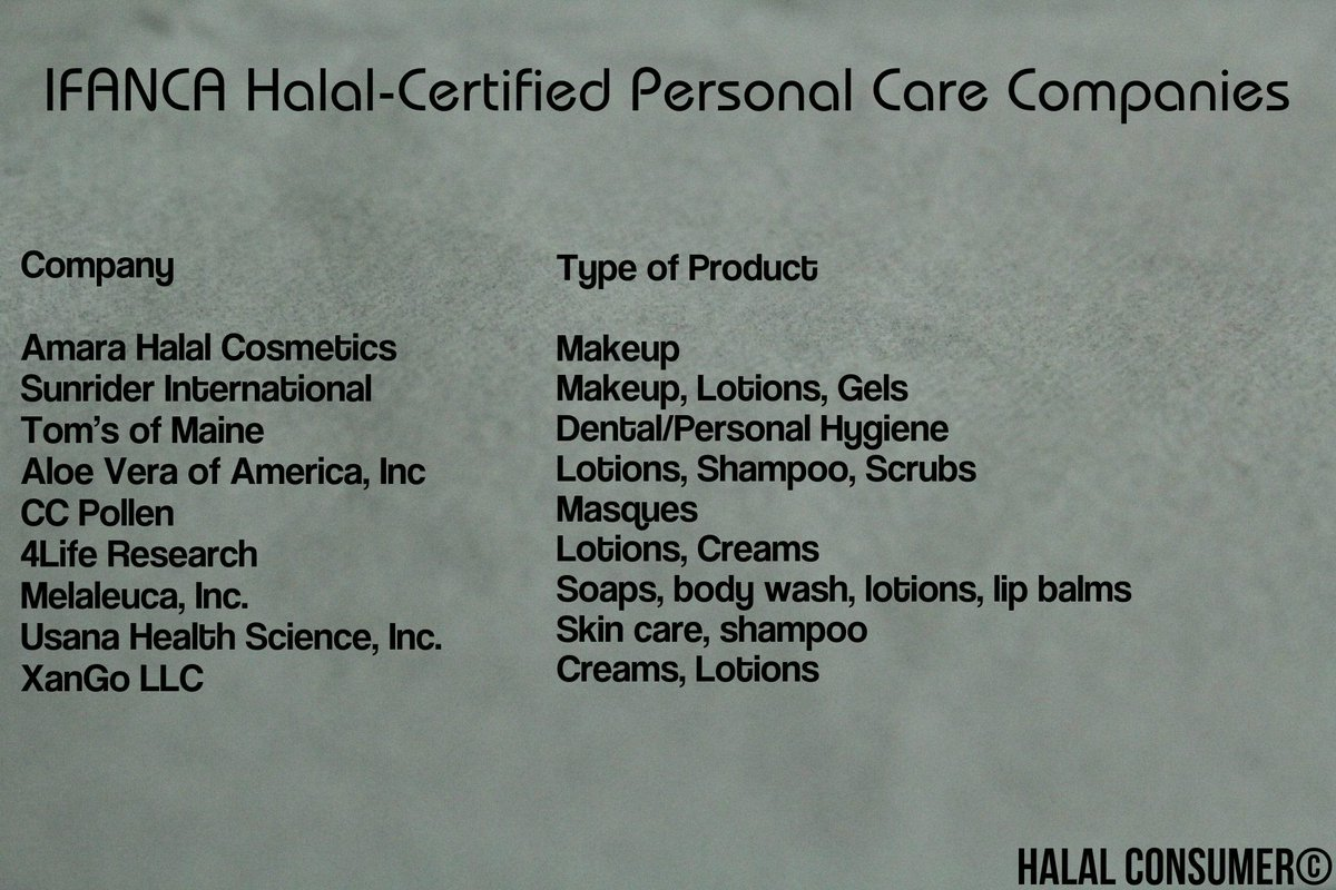 #Halal isn't just about food. Here is a list of #IFANCA #halal certified personal care products https://t.co/DYw83bRHSQ