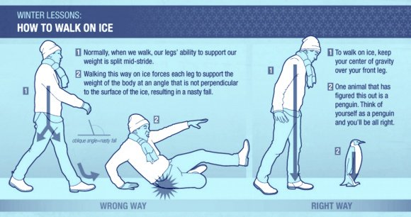 A reminder- walk like a penguin to avoid a nasty fall. #ILwx #INwx #MIwx https://t.co/8fLO7PVBM5