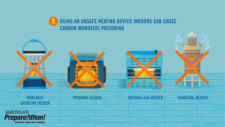 Carbon Monoxide poisoning occurs often after winter storms & power outages. Be aware of the dangers. https://t.co/AVQQvHv0rN