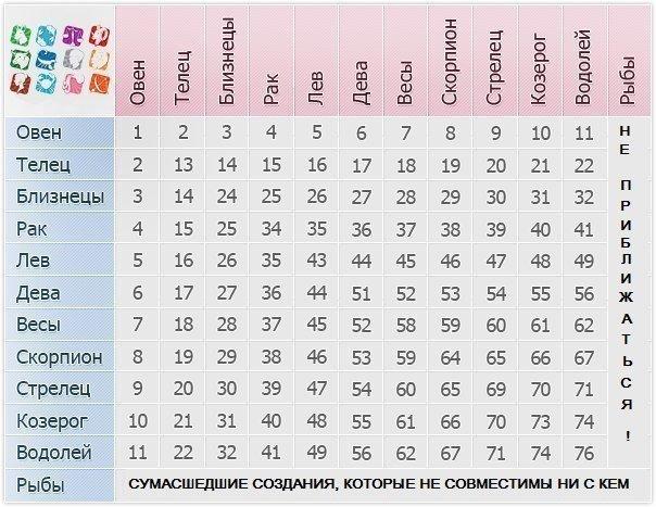 seksualniy-goroskop-sovmestimosti-devi-i-bliznetsa