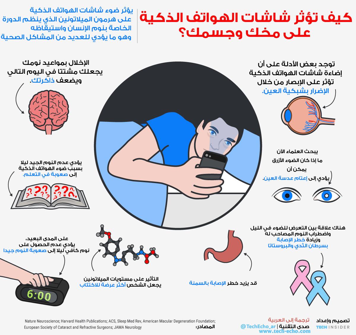 كيف تؤثر إضاءة شاشات الهواتف الذكية على مخك وجسمك؟ (انفوجرافيك) https://t.co/DElGKUqcrX https://t.co/iRNJ03NaDg