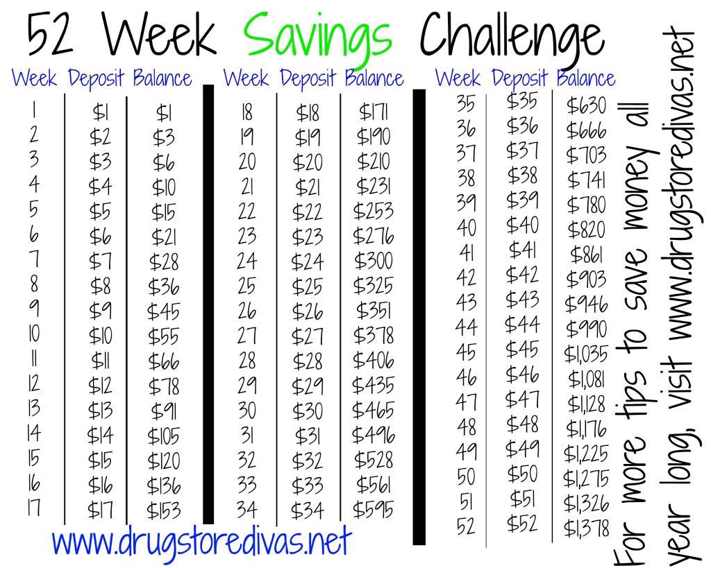 how to start saving money uk