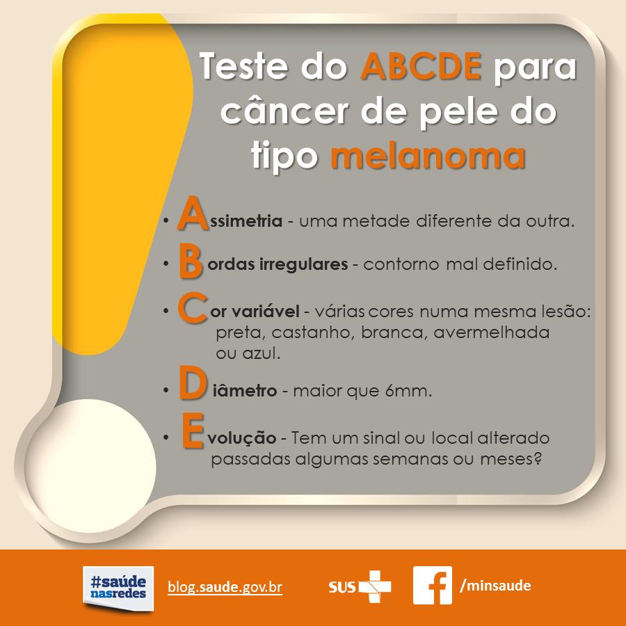 Saiba como funciona o Teste ABCDE para câncer de pele do tipo melanoma. 85117e80dc48e