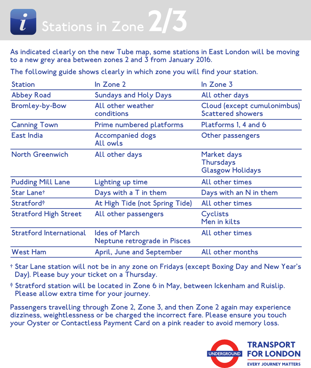 a quick guide to stations in zones 2/3 in the new year. https://t.co/6R2UmaurA4