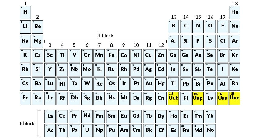 The seventh row of the periodic table is officially full: https://t.co/s4sw02ESlA