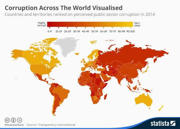 #EthosIntegridade: Os países mais corruptos estão em vermelho. Quanto mais claro, maior o nível de transparência. https://t.co/EQjZ4ts4nk