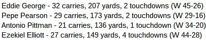 Ohio State running backs in their last four games against Notre Dame.  Pretty good. https://t.co/NrTagc1cDk