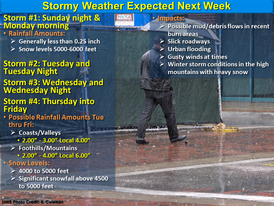 Series of storms expected to impact #SoCal next week. #LAWeather #cawx