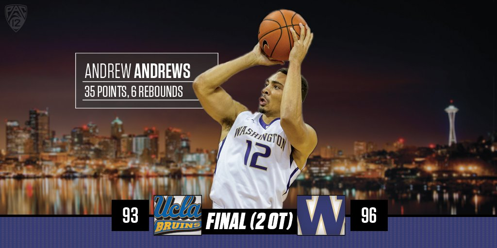 The Huskies defeat No. 25 UCLA in 2 OT, their 9th win vs. UCLA in their last 11 trips to Seattle. Final: 96-93. https://t.co/HjQRbo7agX