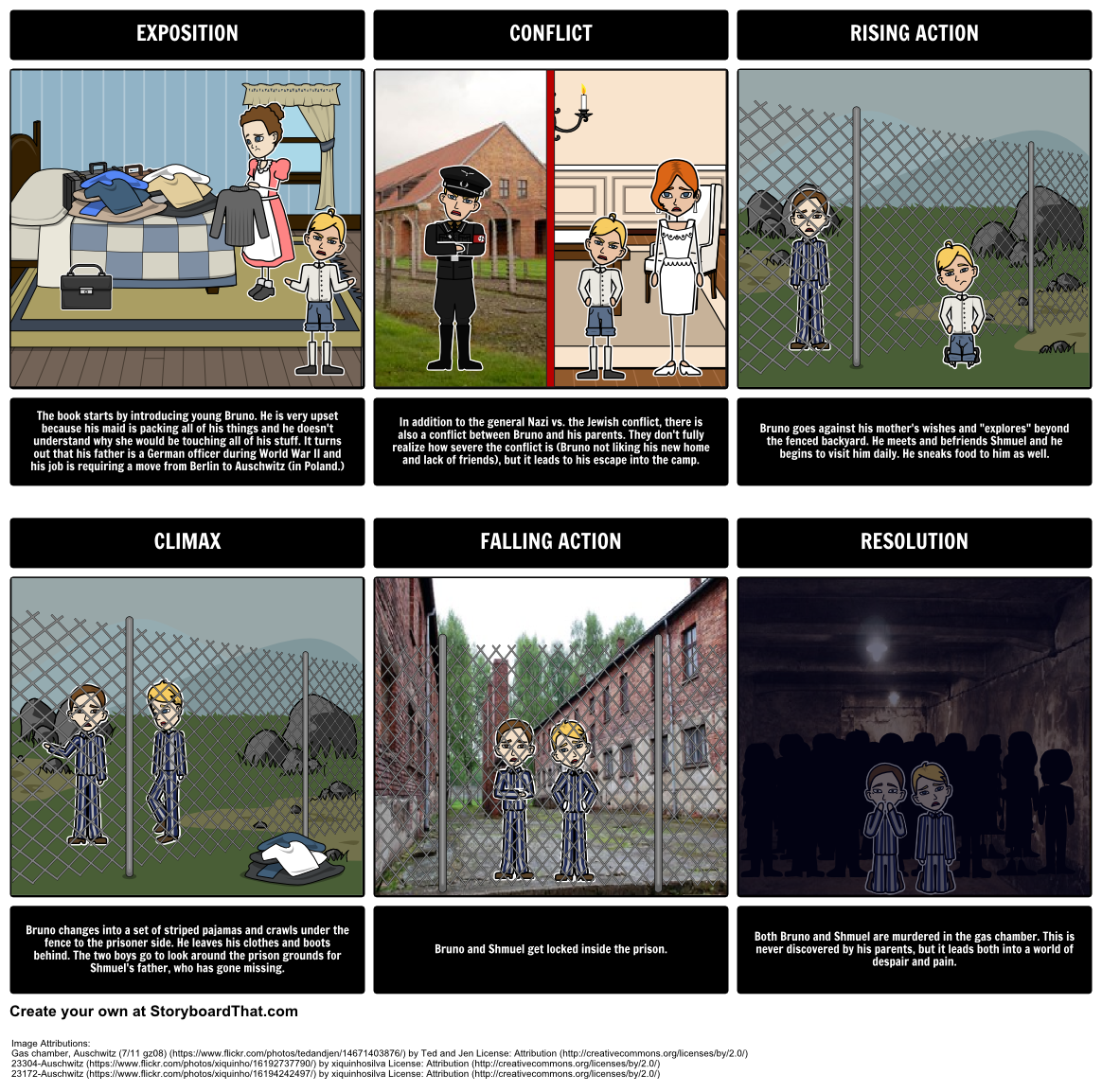 storyboard that on our tg for the boy in striped  storyboard that on our tg for the boy in striped pajamas includes plot diagram character map themes more t co pzcb3ifryn