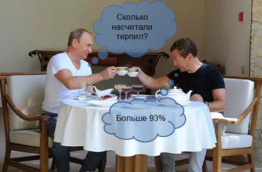 В оккупированном Крыму отключают котельные из-за нехватки электричества - Цензор.НЕТ 5861