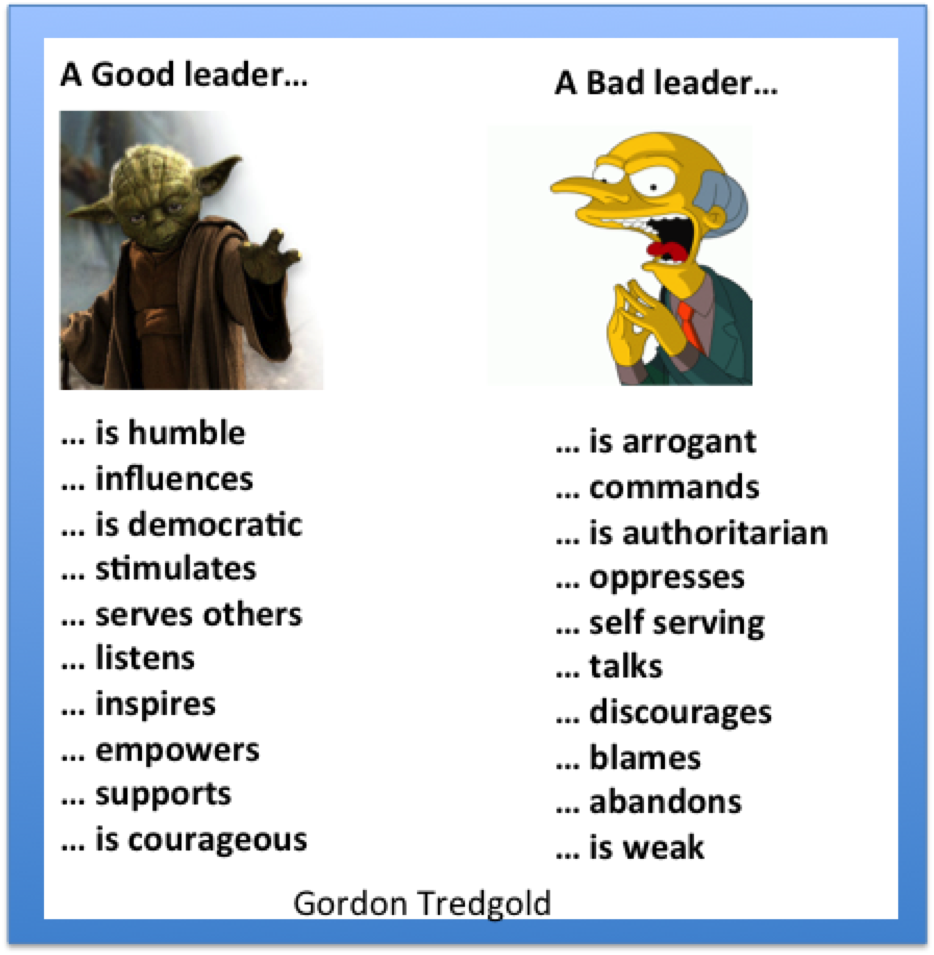 good introduction for leadership essay What is the good manager management essay introduction  a good leader can learn how to become an effective manager but leadership is not always something that.