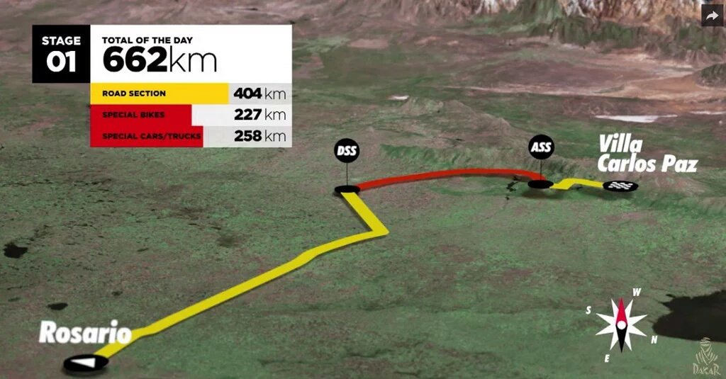 2016 Rallye Raid Dakar Argentina - Bolivia [3-16 Enero] - Página 5 CXyi1GHWsAAkj6k