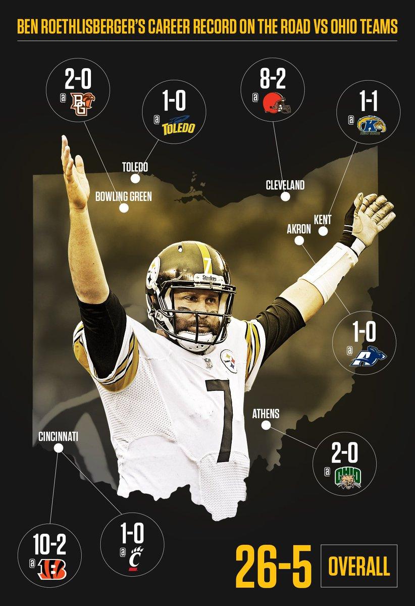 Ben Roethlisberger Dominated Ohio Teams Road Career Steelers Browns Espn Stats Amp Info Scoopnest