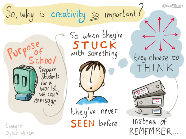 Why #creativity is so important in schools by @dylanwiliam & @BryanMMathers #edchat #teaching #sketchnote https://t.co/TTtpwwpLaK