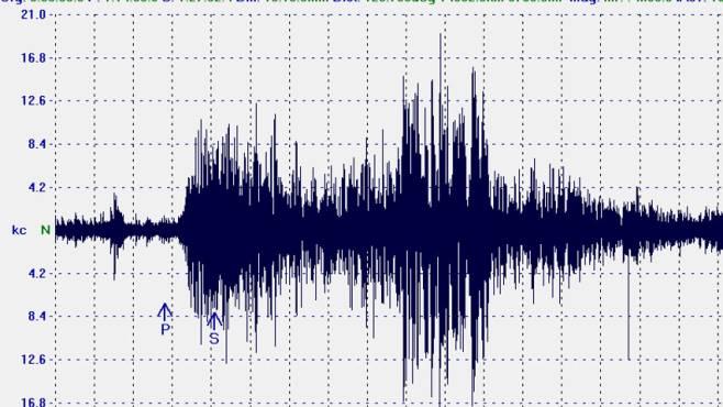 Terremoto Oggi Campania: scossa tra le province di Avellino e Foggia (Puglia)